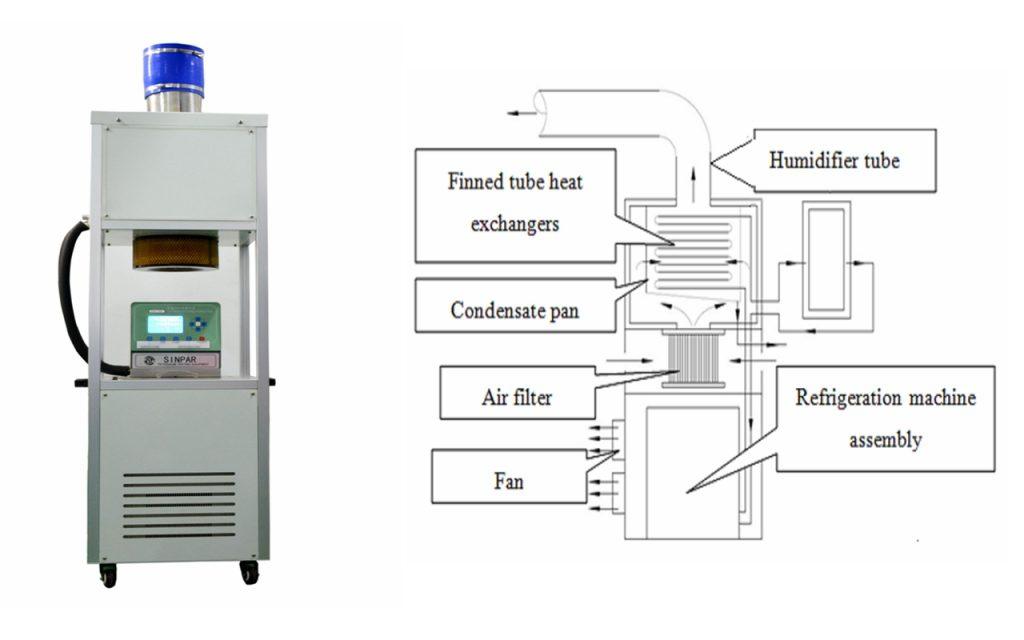 air regulator of gasoline octane number tester